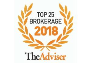 best mortgage brokerage